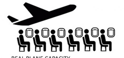 Real aircraft capacities