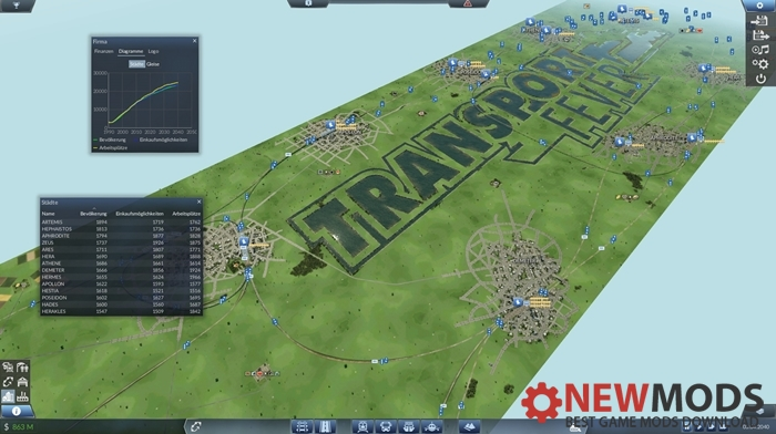 Photo of Transport Fever – The Challenge Map