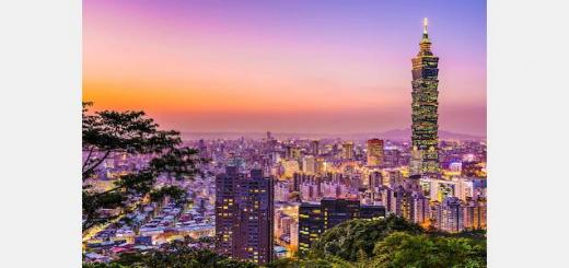 taipei-taiwan-1-1-all-road-version-520×245