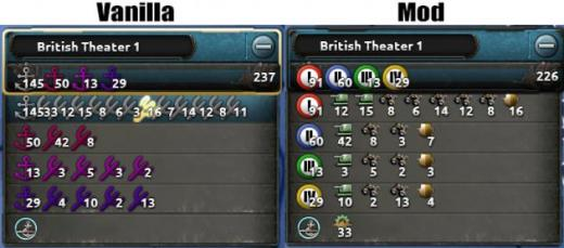 Photo of Hearts of Iron IV – Helpful Naval Insignia