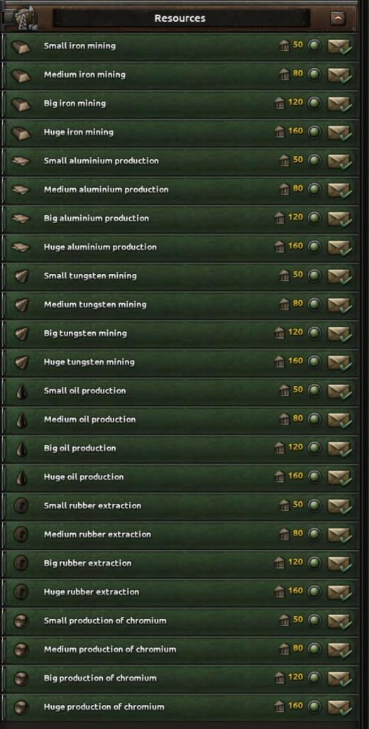 Photo of Hearts of Iron IV – Resources Decisions