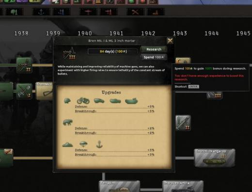 Photo of Hearts of Iron IV – XP For Everything