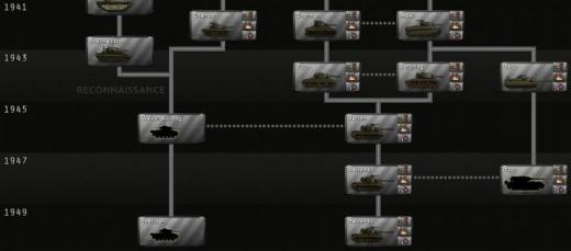 Photo of Hearts of Iron IV – Basic Tech Tree Extension