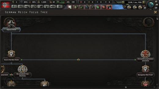Photo of Hearts of Iron IV – German Communist tree (KPD)