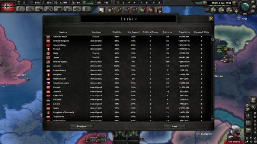 Photo of Hearts of Iron IV – Ledger