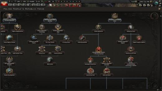 Photo of Hearts of Iron IV – Lenin's Legacy