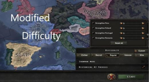 Photo of Hearts of Iron IV – Modified Difficulty