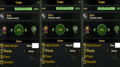 Photo of Surviving the Aftermath – Trader – Improvised Trading System V2.0