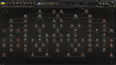 Photo of Hearts of Iron IV – Ukraine Focus