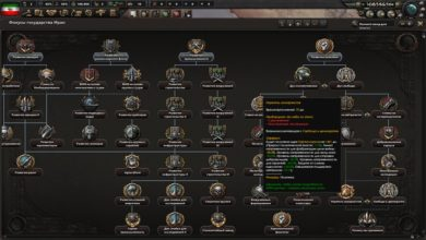 Photo of Hearts of Iron IV – Generic Power