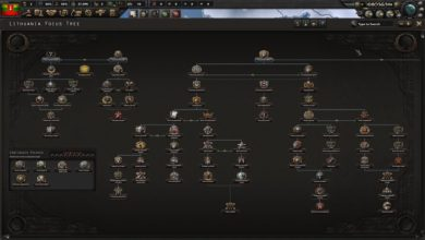 Photo of Hearts of Iron IV – Lithuanian Focus Tree