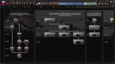 Photo of Hearts of Iron IV – IR Sanguinem et Lacrimas