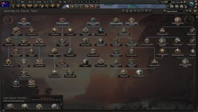 Photo of Hearts of Iron IV – Focus Tree Backgrounds